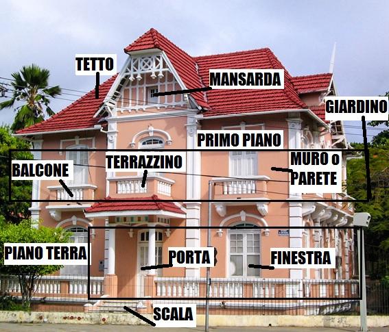 struttura casa italiano.jpg